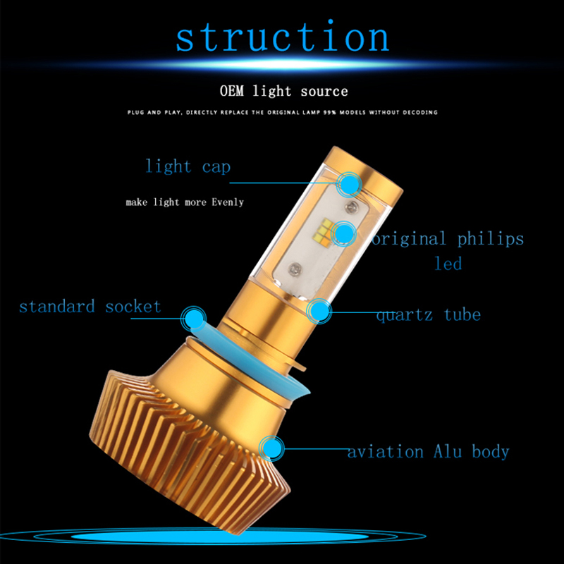 Pair 80W 9600LM Car LED ZES Chips  Headlight bulbs6000K 3000K Two Color H4 H7 H8 H9 H11 Auto Conversion kit headlamp