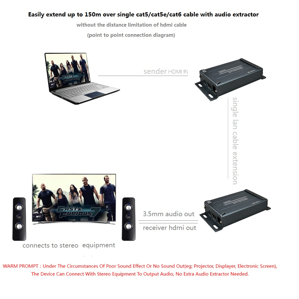 hdmi extender transmitter receiver + audio extractor output HDMI over ethernet network UTP TCP IP  by rj45 cat5 cat5e cat6 tx rx hdmi extender rj45