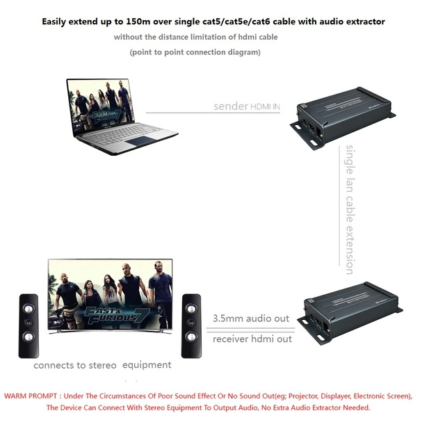 hdmi extender transmitter receiver + audio extractor output hdmi over  ethernet network utp tcp ip by rj45 cat5 cat5e cat6 tx rx