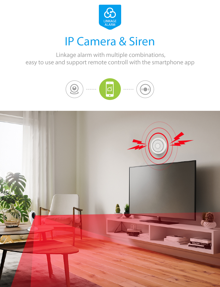 TUYA Smart Home Video Alarm Kit Concluding 720P Cameras 3 sensors 1 Siren Alarm All Support Wifi with SmartLife TUYA Smart APP_F05