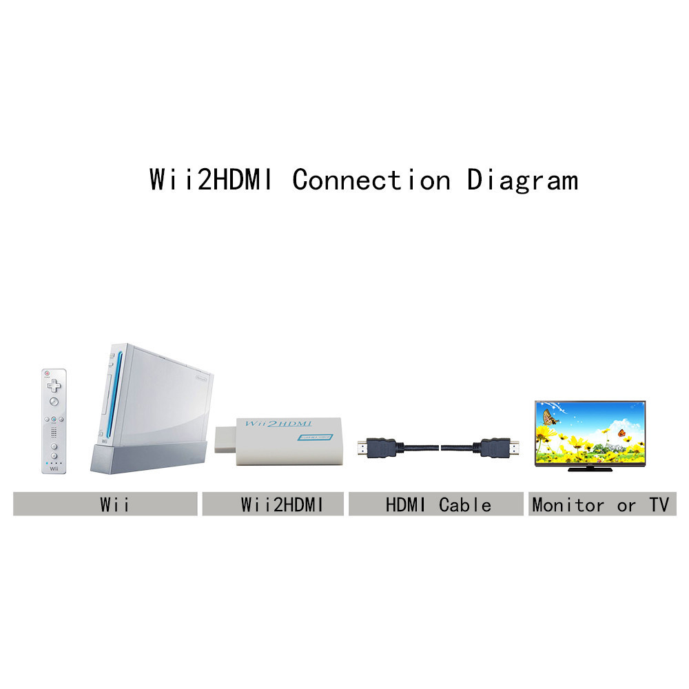 White 2pcs For Wii to HDMI Wii2HDMI Adapter Converter Support 1080P with 3 5mm Audio Video