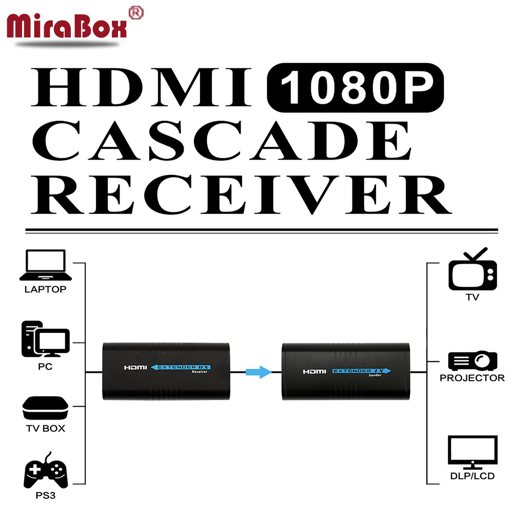 Mirabox HDMI Extender Multi-Receiver support 1080p up to 120 meters HDMI Extender transmitter and receiver over cat5/cat5e hsv379 sdi hdmi extender with lossless and no latency time over coaxial cable up to 200 meters support 1080p hdmi extender