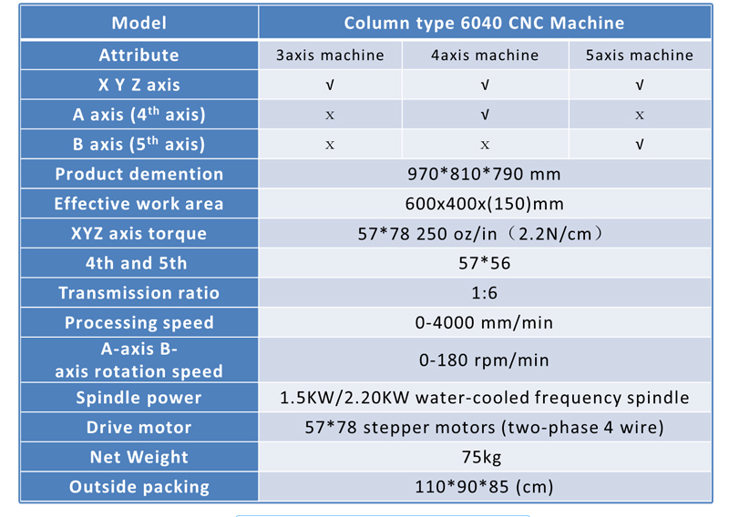 column type cnc 6040 2.2KW metal engraving machine   (3)