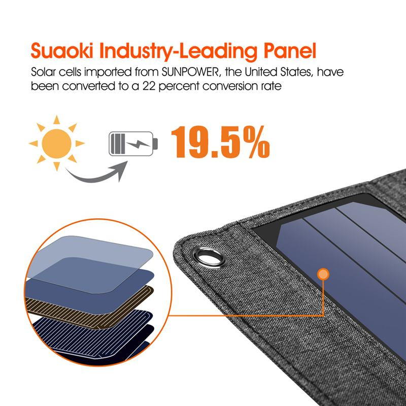 Panneau solaire 5V Portable