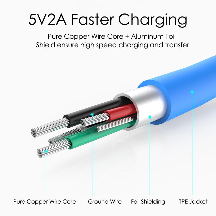2 տուփ հետադարձելի միկրո USB մալուխ 5V 2A - Բջջային հեռախոսի պարագաներ և պահեստամասեր - Լուսանկար 5