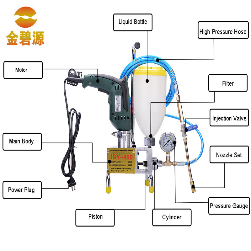 Epoxy Polyurethane Injection Pump Grout Machine In Tool