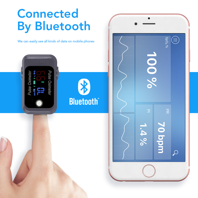OLIECO Android iOS Bluetooth 4.0 Fingertip Pulse Oximeter Accurate Smart Household Child Adult APP Oximetro pulso Orange Grey PR 1