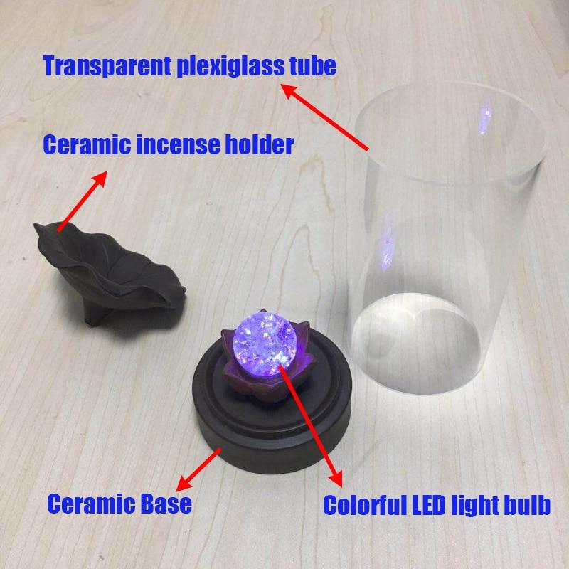 onderdelen van led brander