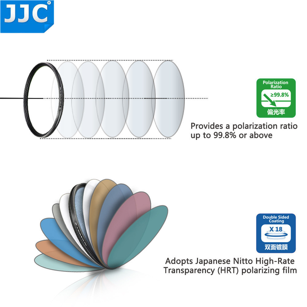 JJC Camera Lens 37mm/40.5mm/43mm/46mm/49mm/52mm/55mm/58mm/62mm/67mm/72mm/77mm/82mm 99.8% Ultra Slim Multi-Coated CPL Filter jjc 37mm 40 5mm 46mm 49mm 52mm 55mm 58mm 62mm 67mm 72mm 77mm 82mm uv cpl nd filter metal filter stack cap protector cover holder