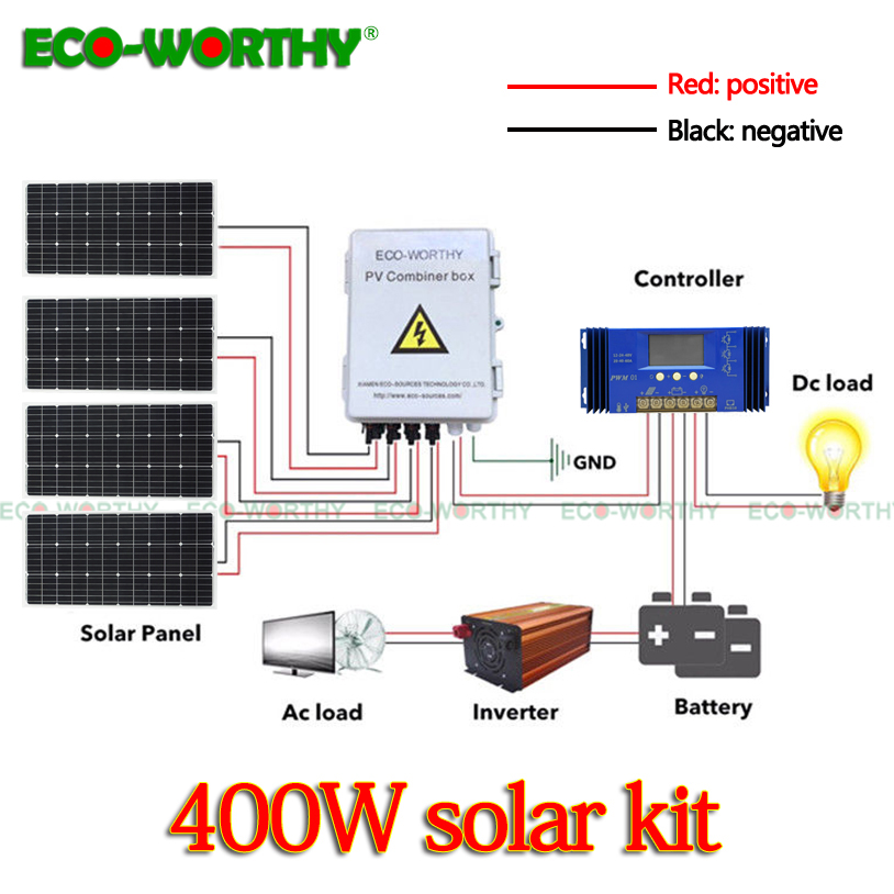 Eco 400W solar kit: 4pcs 100W 18V solar panels & PV Combiner Box & 60A controller & 1000W inverter for 12V battery charger