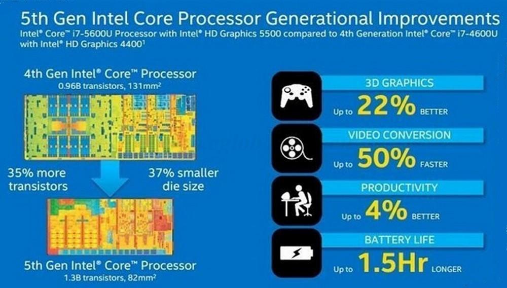 10 Core HDMI Windows 26