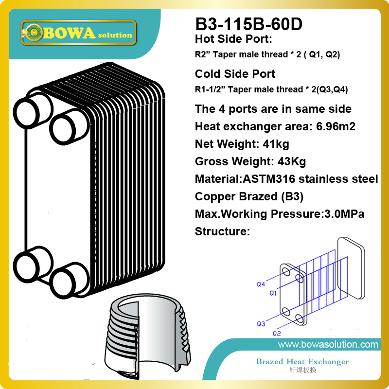 60plates AISI316 Stainless Steel PHE for 40KW heat transfer between raw water and distilled water replace Kaori K200X60 50rt r22 b3 200 48 48d sus304 stainless steel phe is installed tandem compressors water chiller with dual refrigerant circles
