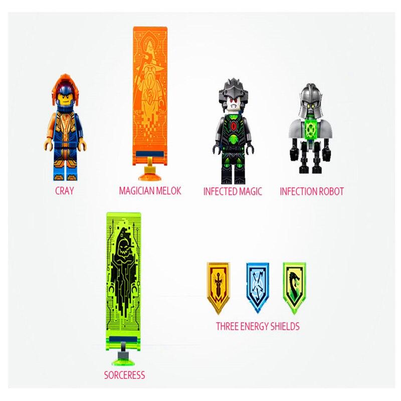 567Pcs-Movie-Knights-High-Tech-Wizard-Showdown-Model-Building-Block-Toys-Compatible-Legoe-72004-LEPIN-14043 (3)