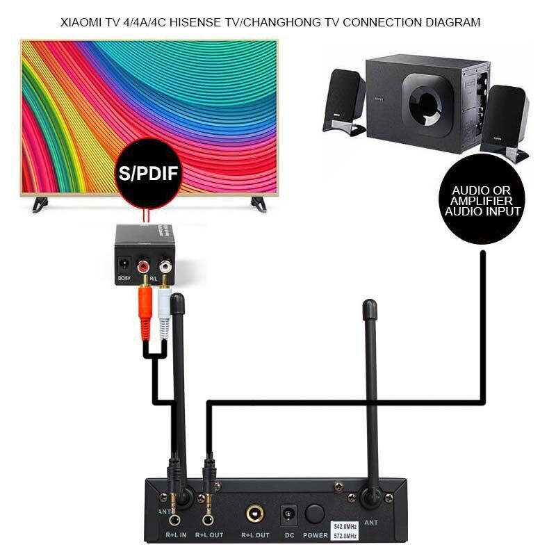 Microphone à main sans fil double canal KEXU UHF avec Port USB système de Microphone sans fil karaoké facile à utiliser - 6