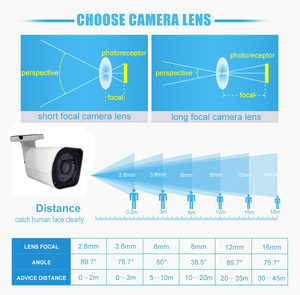 Image 3 - Mini Dome Camera Metal Case AHD 1.0MP 1.3MP 2MP 4MP Indoor/Outdoor Waterproof IR Cut filter Night Vision For CCTV Security Cam