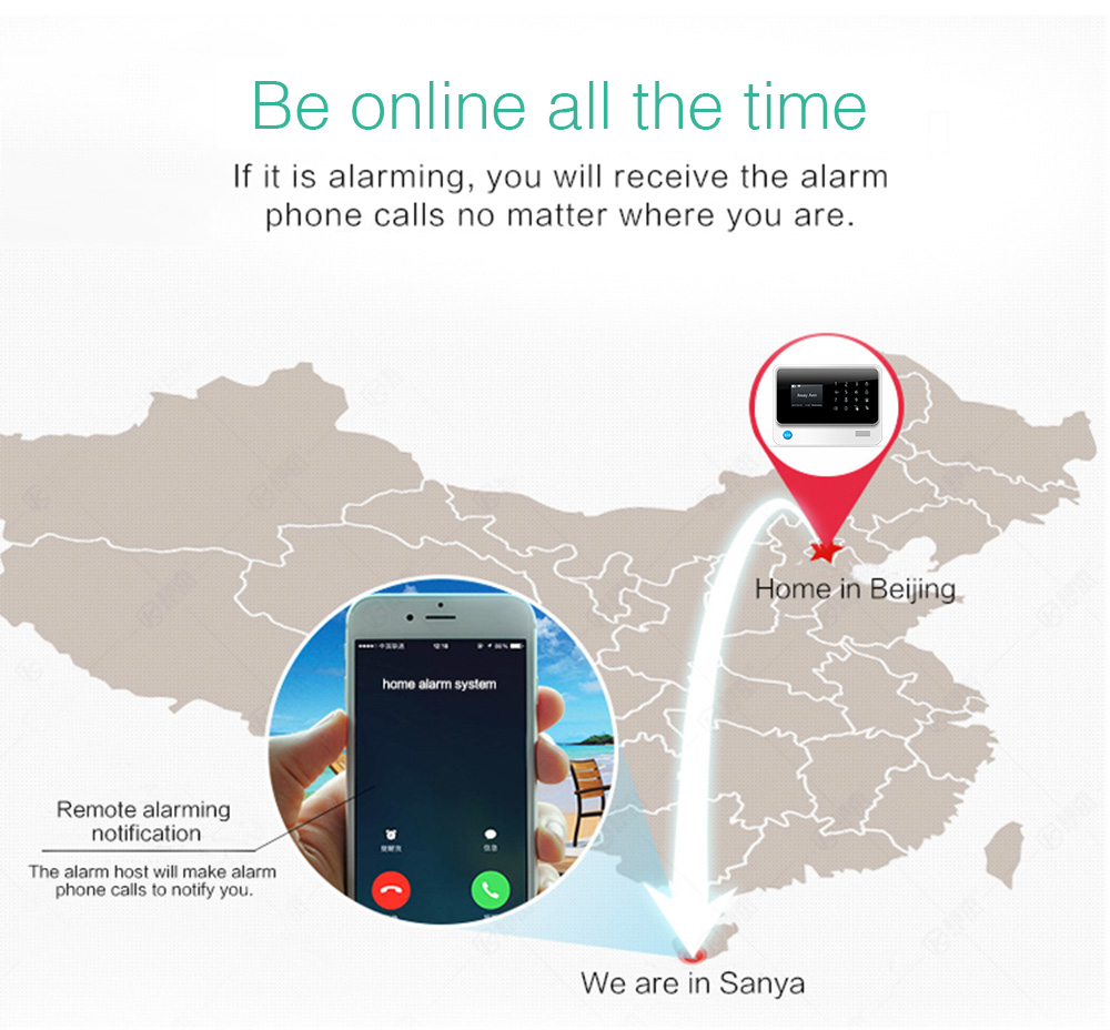 Towode G90B GSM WIFI Remote Control Smart Home Security with Workable with RFID Wireless Keypad 12