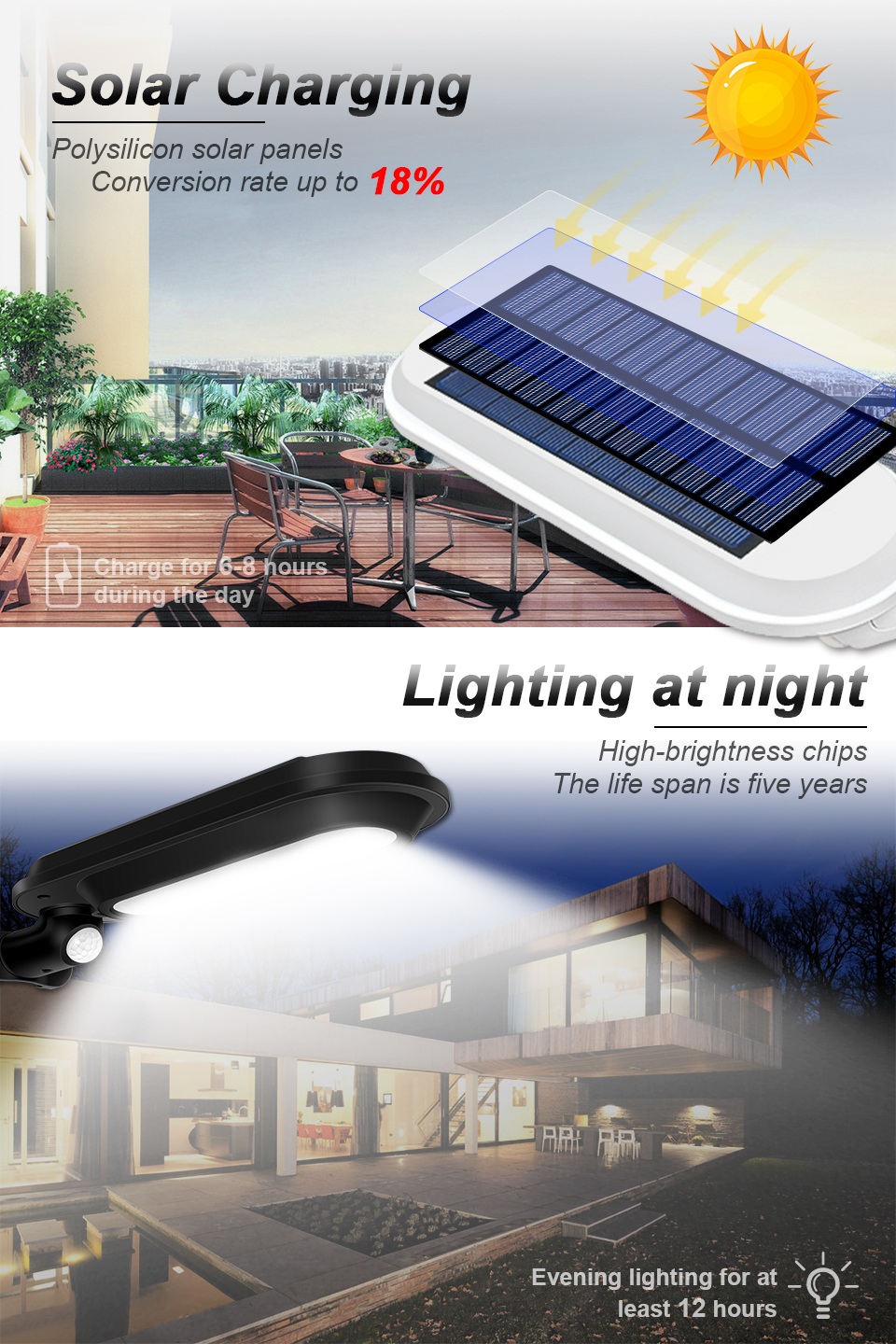 CHIZAO Eco Friendly and Wall Mounted Outdoor Solar Charge Motion Sensor LED with 600 Lumens 7