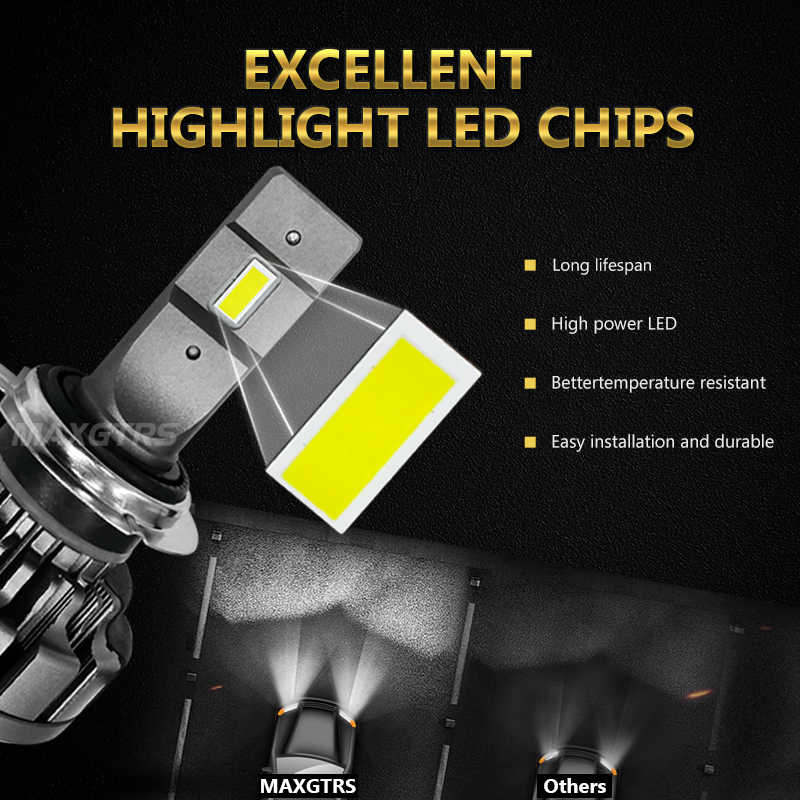 MAXGTRS Car LED Headlight H4 H7 H8 H11 H16 JP 9005 9006 HB3 9012 Canbus Lumileds Chip Auto Replace Light Source Driving Bulbs