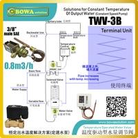 Temperatuur operated water valve kits houden stabiele condenserend temp. Van watergekoelde koeling apparatuur en air condtioners