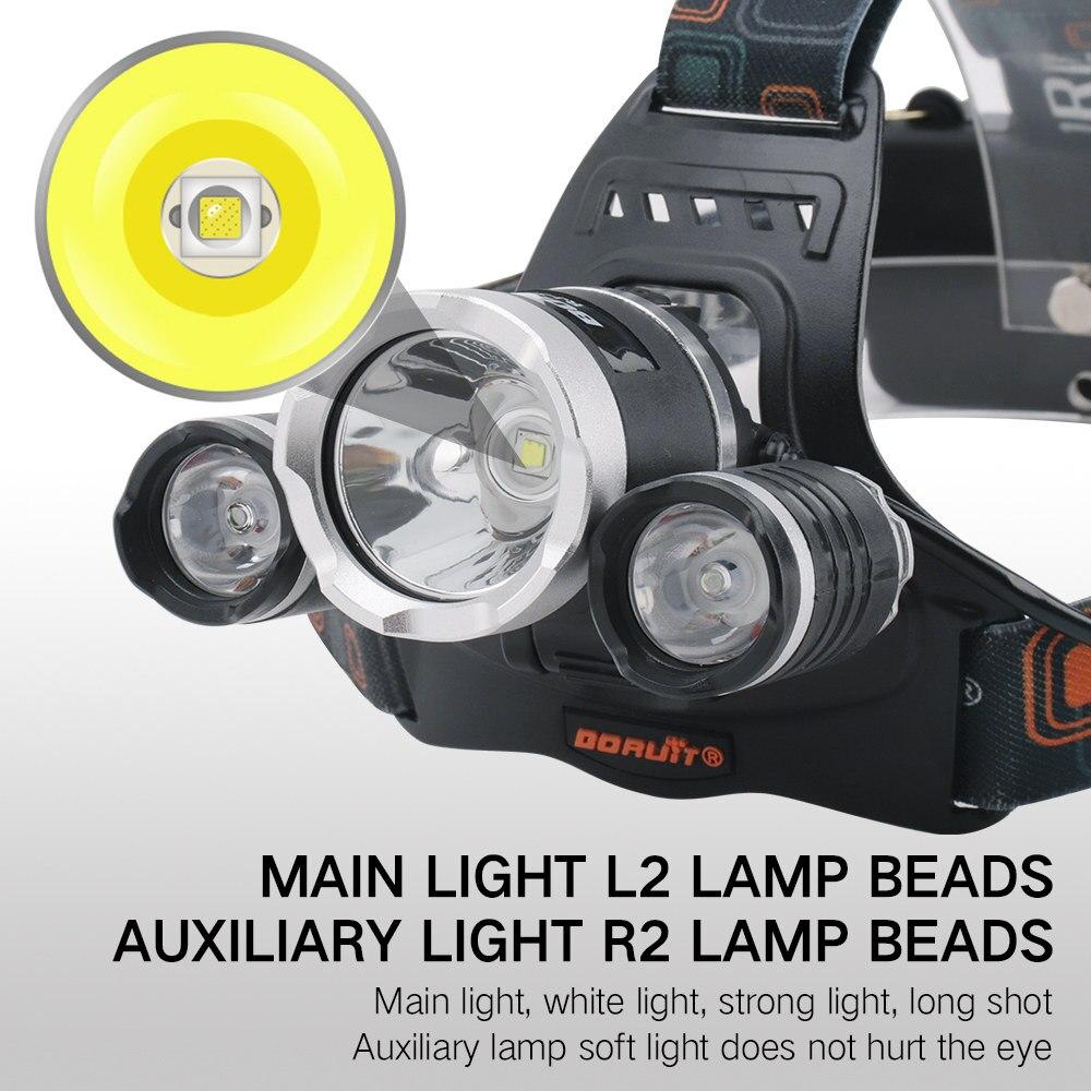 lowest price BORUiT RJ-2190 XML T6 LED Headlamp 3-Mode Zoom Headlight High Power 3000LM Head Torch 18650 Rechargeable Hunting Flashlight