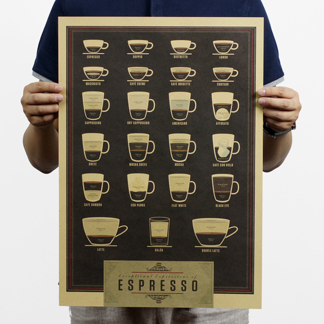 Coffee Espresso Latte Cafe Ivory Brown Kitchen Curtains: 1 PCS Italy Coffee Espresso Matching Diagram Paper Poster