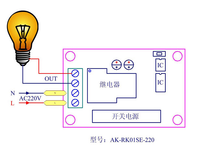 AC 85 V 260 V Fernschalter 110 V 12CH 30A Relais Receiver Transmitter Learning Code FRAGEN 315/433 Licht lampe LED Motor Netzschalter - 2