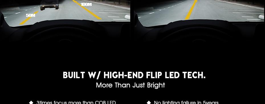 CNSUNNYLIGHT Car LED H4 Compact Headlight H7 H11 9005 HB3 9006 HB4 H1 Auto Bulbs 5500K Turbo Flip Led 8500lm H8 880 H27 Fog Lamp (4)