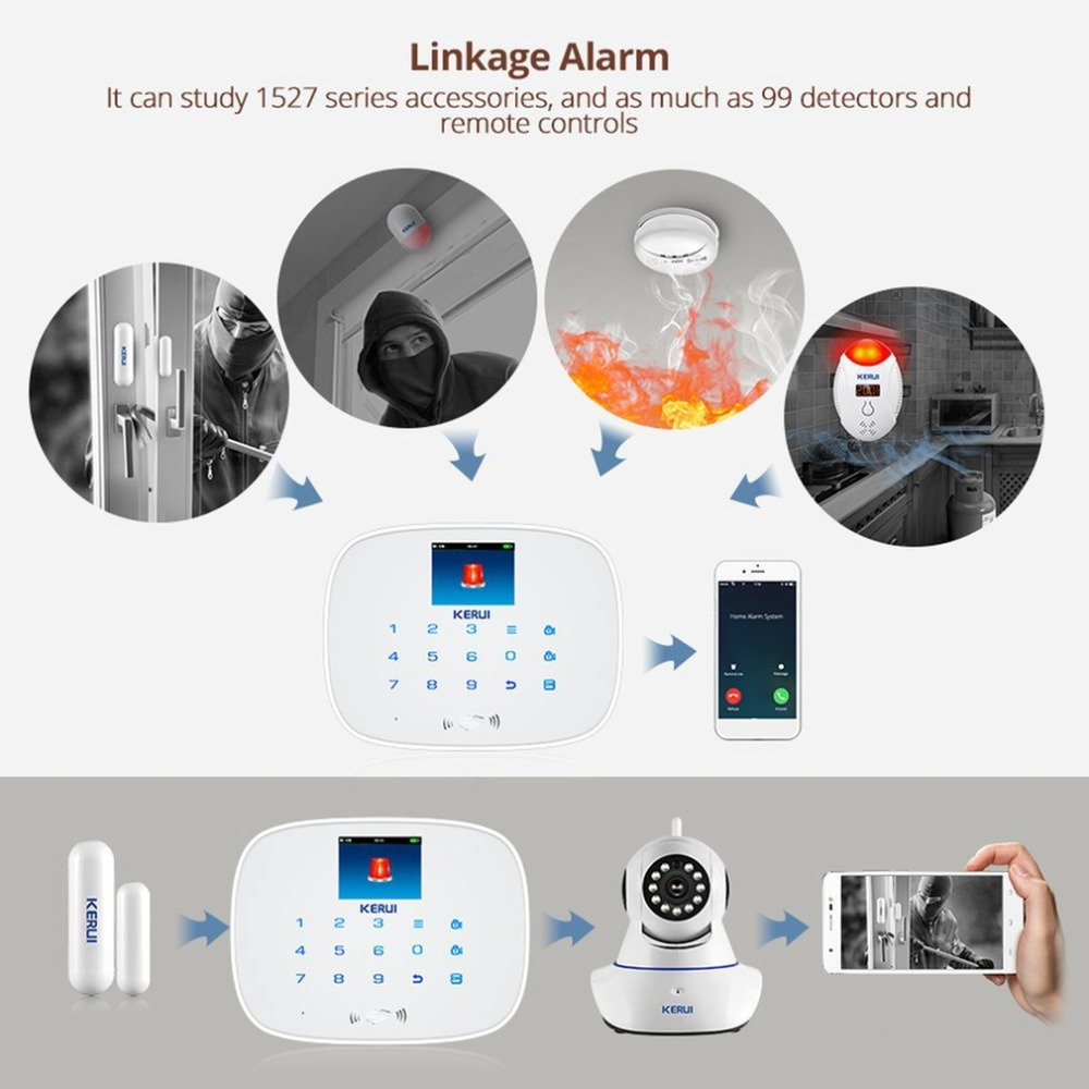 GSM Alarm System Wireless Detector Digital Dual Core Technology Infrared Detector Import Sensors