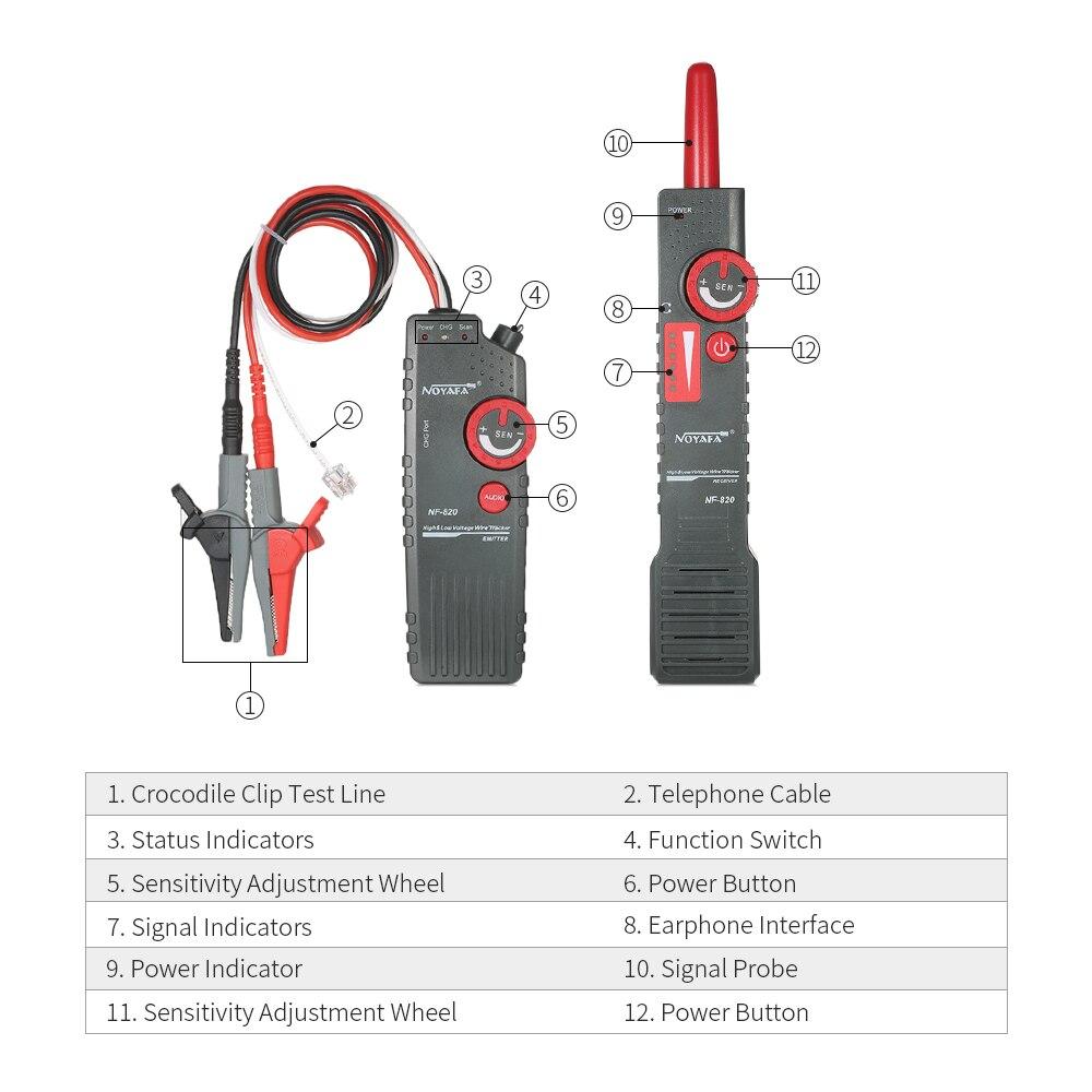 Testeur de fil haute et basse tension multifonctionnel à main RJ11 RJ45 BNC outil de test de fil de câble AC110-220V test de réseau Lan - 2