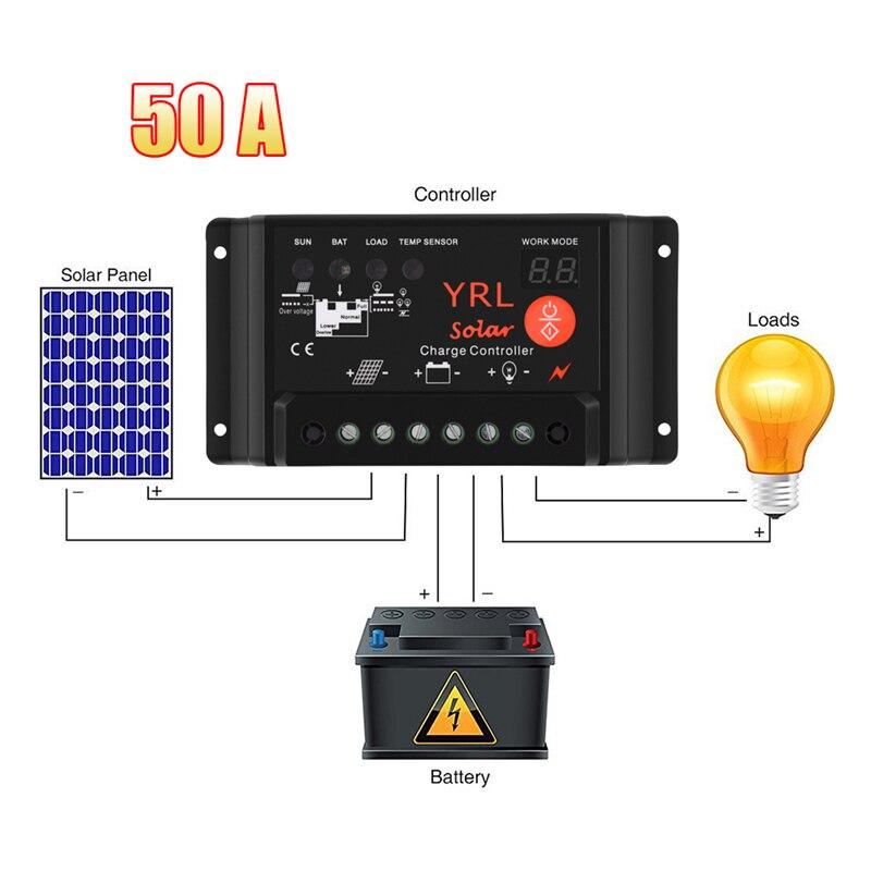 Anti-lighting Solar Charger LED 10A-50A 12 24V PWM Regolatore Solare  Batteria cella caricatore del pannello Della Lampada 13067519ce