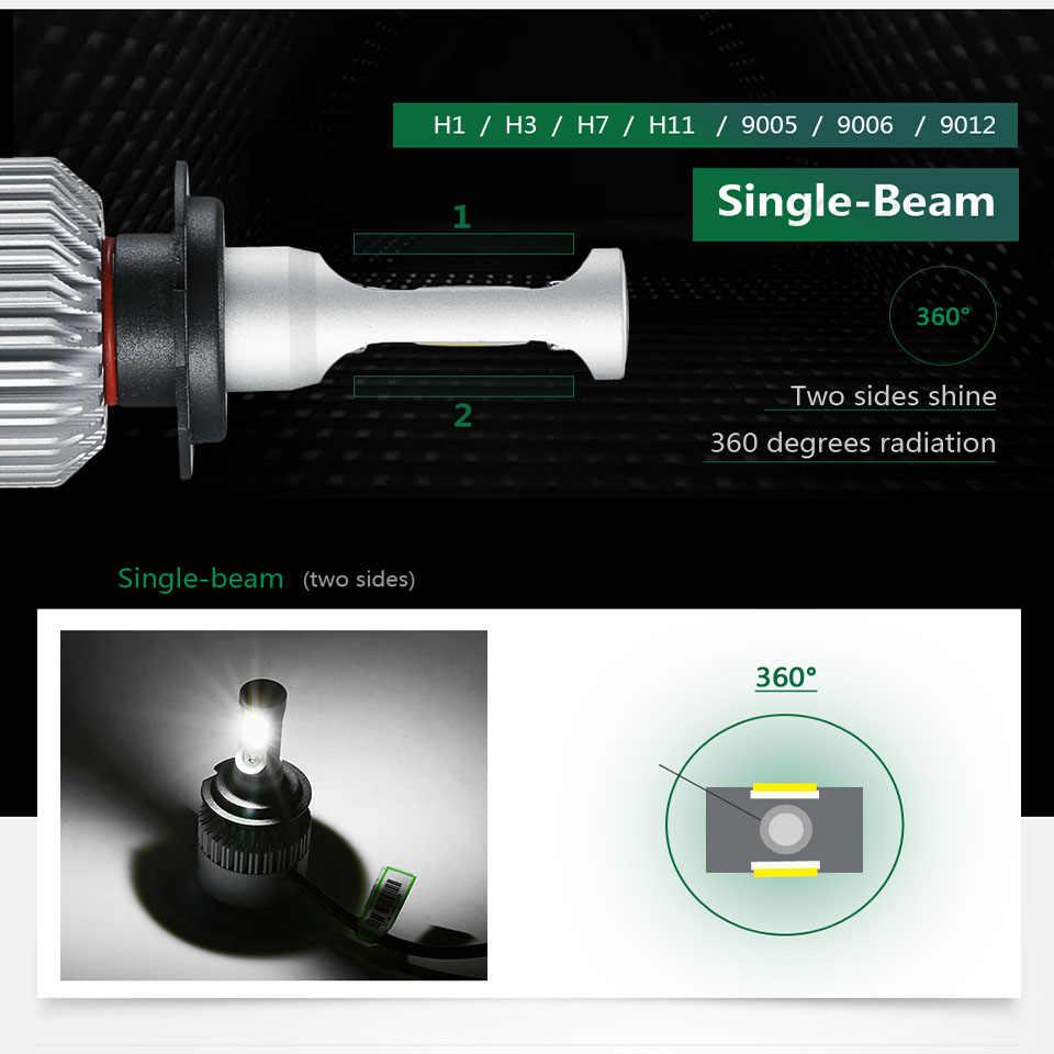 Partol H4 H7 H11 H1 Car LED Headlight Bulbs 72W LED 9005 9006 H3 9012 H13 5202 COB Automobile Fog Light Headlamp 6500K 12V 24V