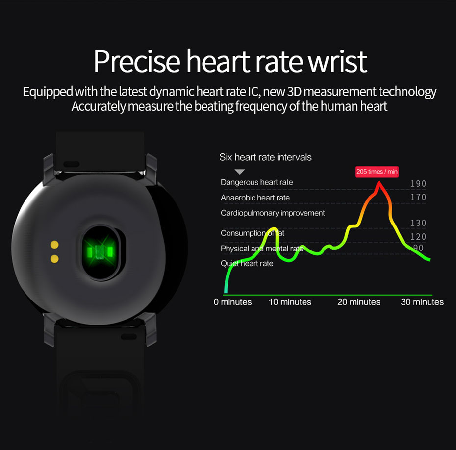 COLMI Smart Watch 1.22 inch IPS Round Screen Support Heart Rate Monitor Pedometer SmartWatch For IOS Android_05