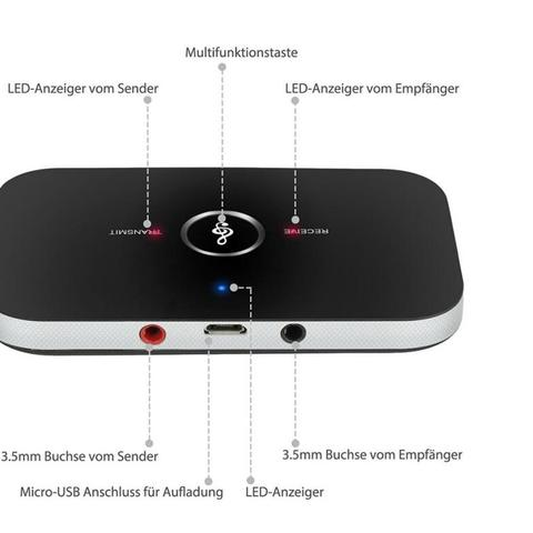 Bluetooth 4.0 Transmitter Receiver HIFI Wireless Audio Receiver A2DP Audio Player Aux 3.5mm Bluetooth Adapter for Car Speakers Lahore