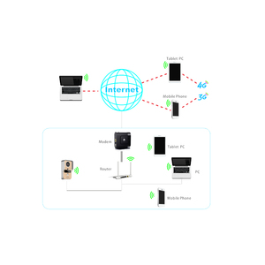Image 5 - KONX Thông Minh 720P Wifi Nhà Chuông Cửa Điện Thoại Liên Lạc Nội Bộ Chuông Cửa Không Dây Mở Khóa Nhìn Trộm Màu Camera Chuông Cửa Người Xem 220 IOS Android