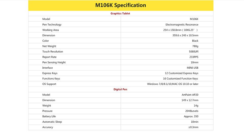 gaomon m106k-профессиональный 10 дюйм графический планшеты для рисования планшеты с USB на цифровой 2048 уровней ручка