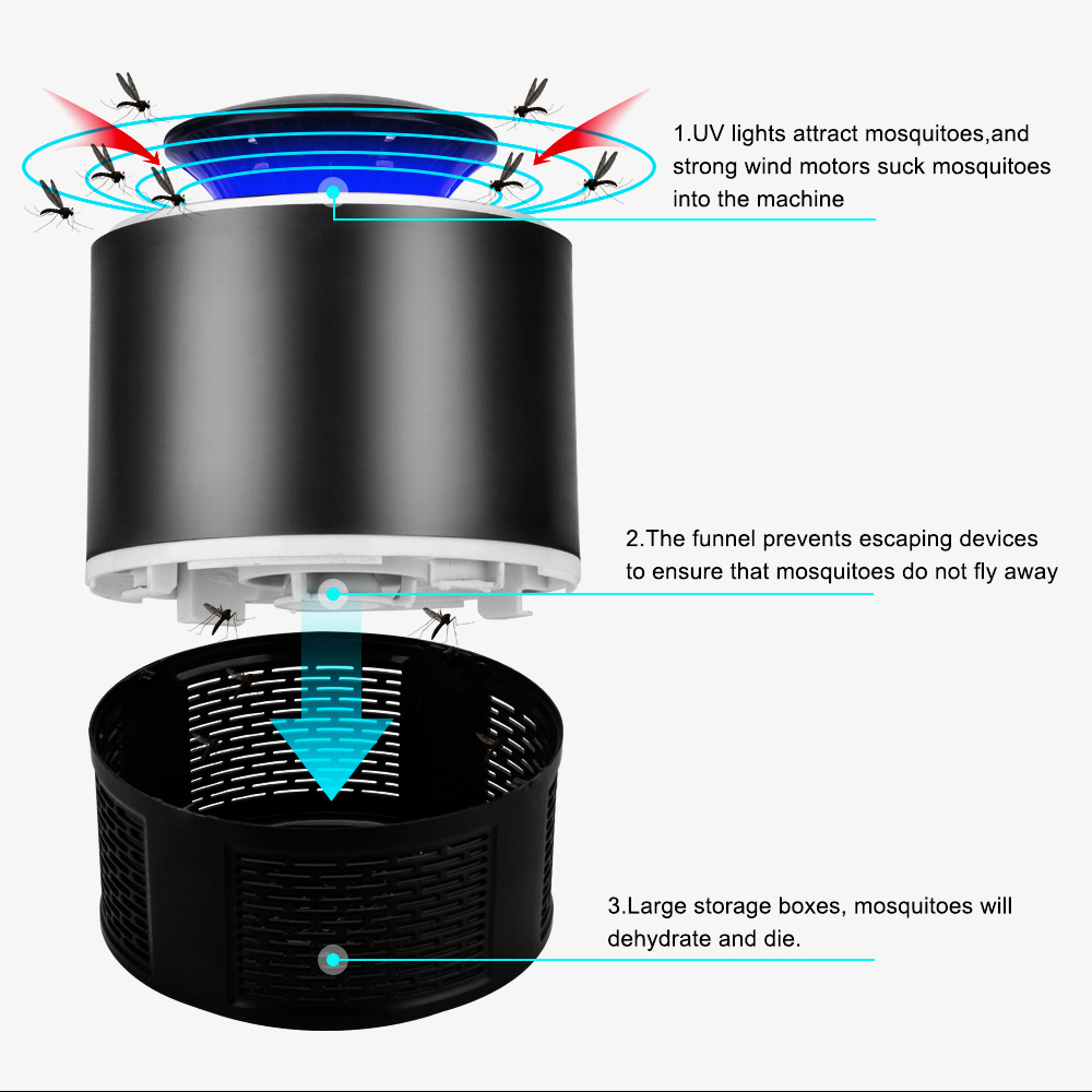 Image 3 - 2 Pcs /Lot USB Electric Mosquito Killer Lamp Radiationless Mosquito Killer Photocatalysis Mute Home LED Bug Zapper Insect Trap-in Mosquito Killer Lamps from Lights & Lighting