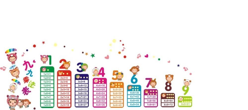 Online get cheap times table alibaba group for 99 times table