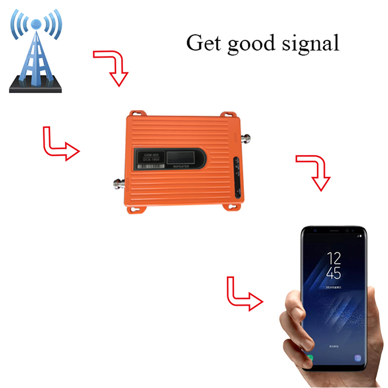 Signal Booster 900 1800 mhz Gsm Mobile Signal Repeater LTE Mobile Phone Amplifier 70dbi ,    Antenna is Not included-in Signal Boosters from Cellphones & Telecommunications