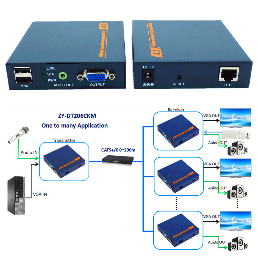 Free Shipping 660ft VGA USB KVM Audio Over IP Network Extender 200m Support HD 1080P Keyboard And Mouse & External Stereo Audio