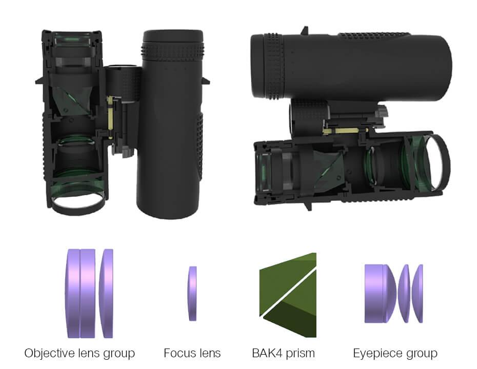 Svbony SV47 Prismaticos 10x42 Profeisonales Peque/ños HD Impermeables Binoculares Prisma BAK4 FMC Binoculares Potentes para Observaci/ón de Aves Senderismo Astronom/ía y Camping