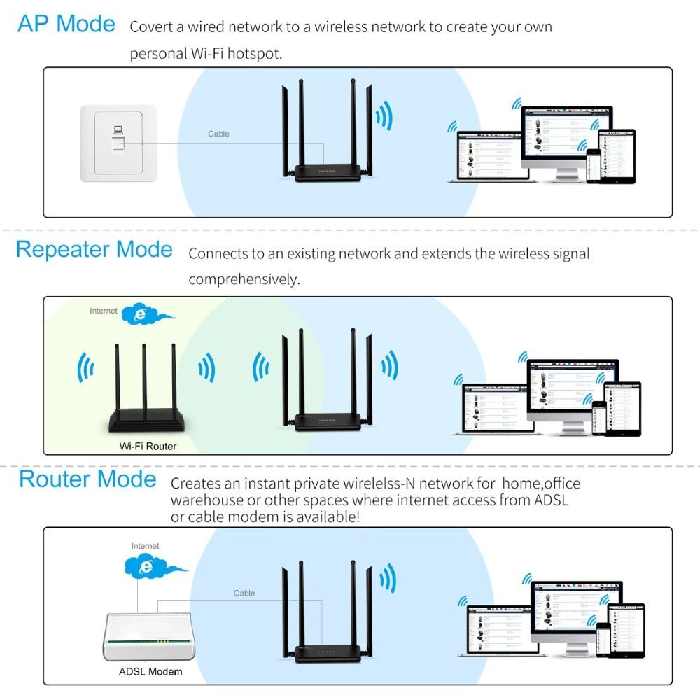 Routeur Wifi sans fil Wavlink AC1200 haute puissance double bande 2.4 GHz répéteur de routeur Wifi 5 GHz avec antenne externe à Gain élevé 4 * 5dBi - 3