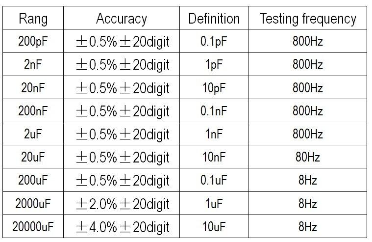 """""""HoldPeak HP-36D"""" skaitmeninio talpos matuoklio kondensatoriaus - Matavimo prietaisai - Nuotrauka 6"""