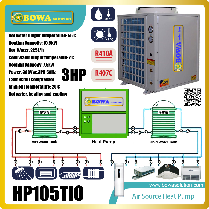 3P 3-in-1 heat pump unit integrates heating, water chiller and heater functions to take care of all your home comfort needs b3 026b 26d copper brazed stainless steel big hole type plate heat exchanger for heating equipment and water chiller 7kw r22