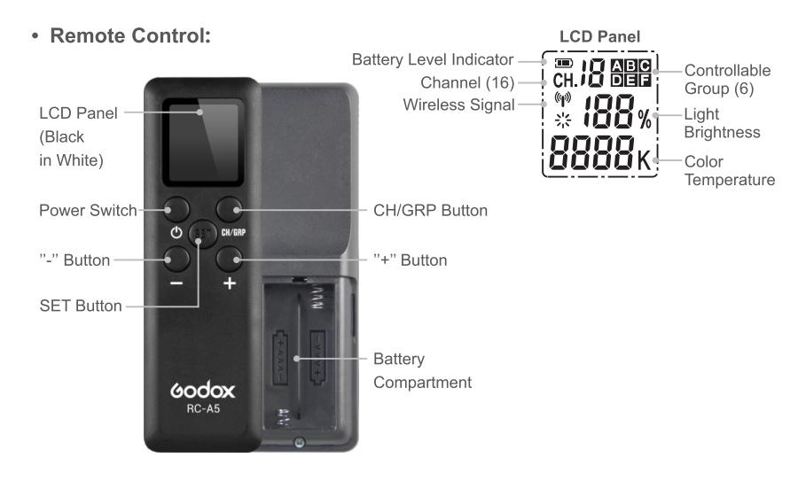 LED260c_05