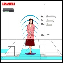 58Khz invisible eas security system retail store anti theft system with sound and light alarm shoplifting deterrent