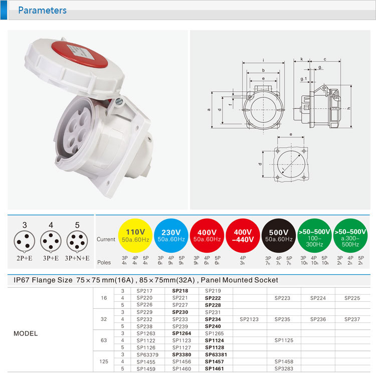 wholesale saipwell 4p 3pe 400v 32a cee plug and socket ip67 en / iec  603092 weatherproof socket sp234