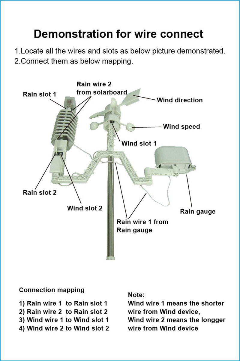 Usb Computer Connection Temperature Humidity Rain Gauge Pressure Wiring Diagram Wind Speed Direction Wireless Weather Station Center In Instruments