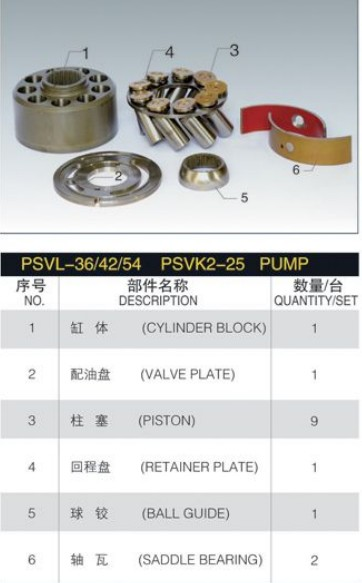 Hydraulic pump for KAYABA PSVL54 pump parts cylinder block piston Kubota 6 tons 155 digging machine repair kit fundamentals of research methods and statistics