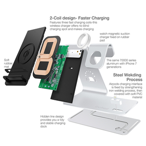 Image 3 - Szybka bezprzewodowa ładowarka 3 w 1 dla iPhone Xs/Apple Watch/Airpods bezprzewodowe ładowanie dla iPhone XsMas/Xr/8plus Samsung S9 S8