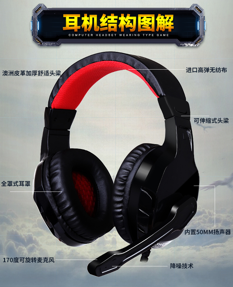 LuisHandPick High Quality PC Headset Computer Gaming Headset Gamer Headphones Fone De Ouvido Auriculares Audifonos W Microphone
